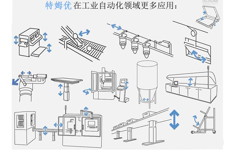 电动推杆在工业领域的应用