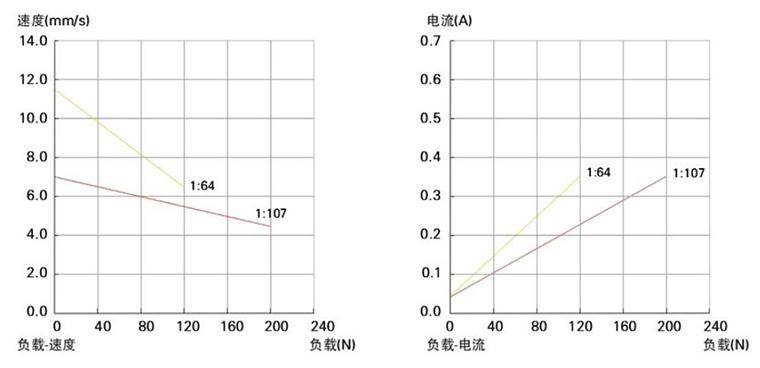 UG30参数表.jpg