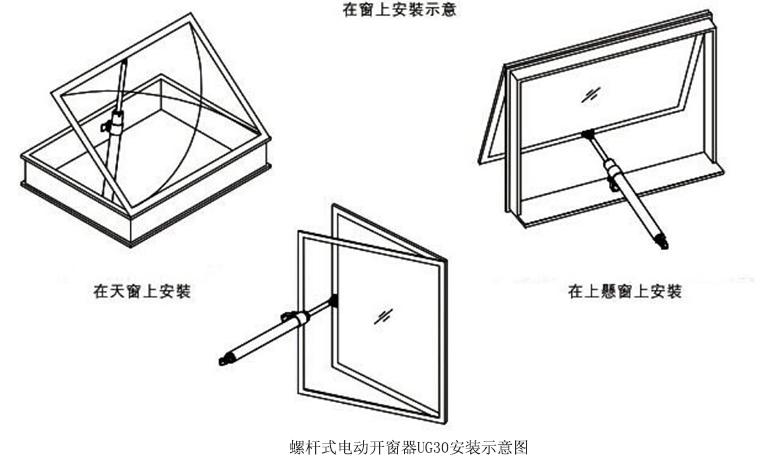 螺杆式电动开窗器安装示意图.jpg
