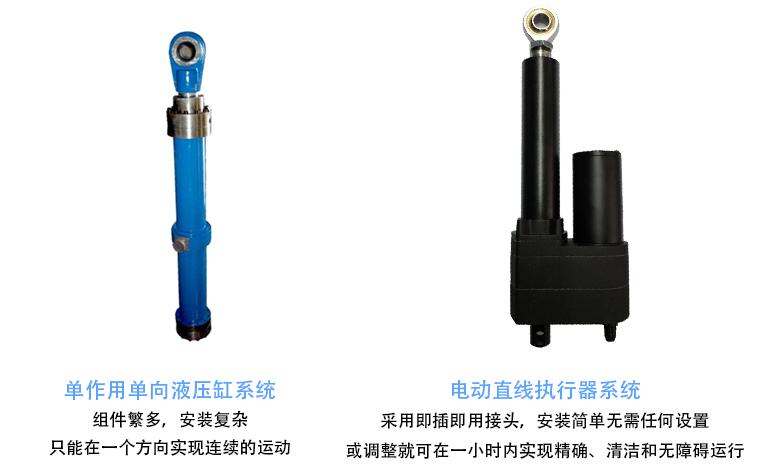 电动推杆相较于手动液动气动推杆的优缺点