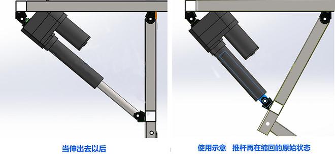 新型电动推杆实用性