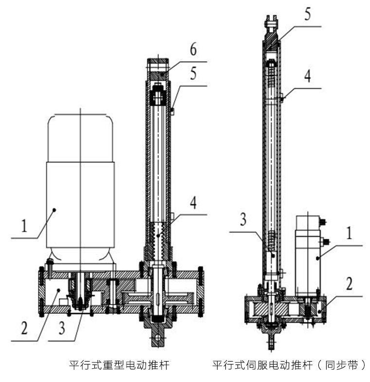 平行式重型|伺服电动推杆(线性致动器)