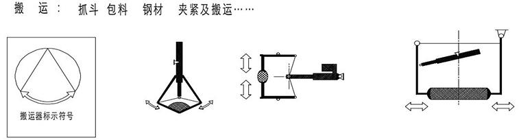 电动推杆搬运动作