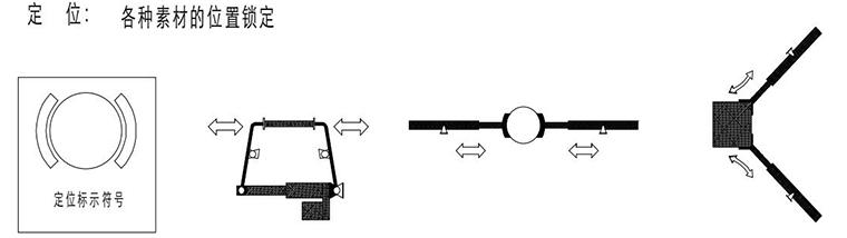 电动推杆定位动作