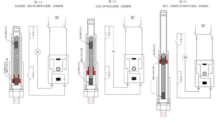 如何选购微型电动推杆?选择微型推杆的6个参数及注意